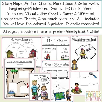 Writing Practice - Reading Responses for Fiction & Nonfiction for ANY Text!