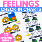 Feelings Check In Clip Chart (Social Emotional Learning)