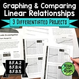 Linear Graphing Project 8th Grade