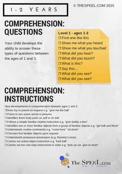 1-2 Years Developmental Expectation Checklist - Speech Pathology