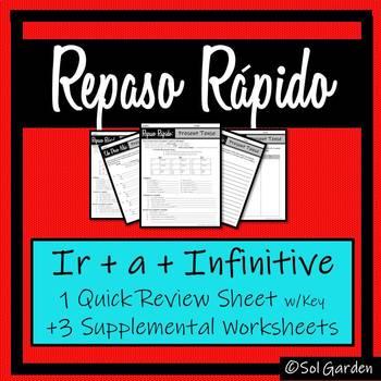 Ir + a + Infinitive Review - Repaso Rápido