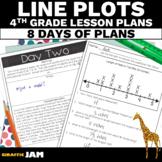 4th Grade Math Line Plot Lesson Plans