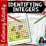Identifying Integers Coloring Activity 6.NS.C.5
