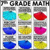 7th Grade Math Anchor Strips: Full Year Bundle
