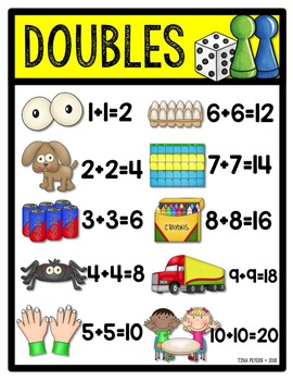 Math Anchor Charts with a Game Board Classroom Theme