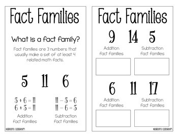 1 - 20 Fact Families and Number Bond Pyramid Puzzles and Activities