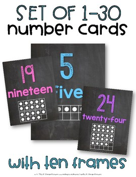 Number Wall Cards with Ten Frames