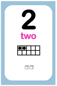 1-20 Number Posters (Numeral, Word, Ten-Frame, MAB)