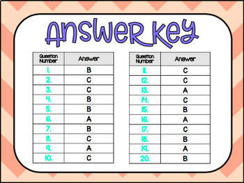 1.2F: Ordering Numbers TEKS Aligned Task Cards! (Grade 1 Math)