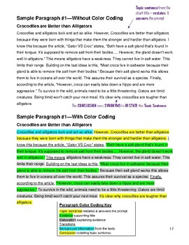 "Hi - Lo Reading & Writing Guide--1 Article Written @ 3 levels ~""GATOR vs CROC""~"