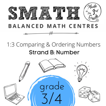SMATH Unit 1:3 Comparing Numbers