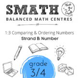 SMATH Unit 1:3 Comparing & Ordering Numbers (Split Grade R
