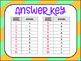 1.3D: Basic Fact Strategies: Word Problems TEKS Aligned Ta