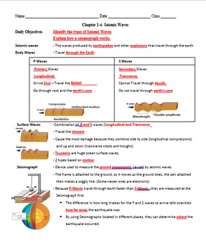 1.4 Seismic Waves PowerPoint and Guided Notes