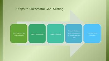 1.5 Goal Setting PowerPoint