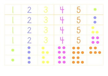 1-5 number and dot matching (coloured)