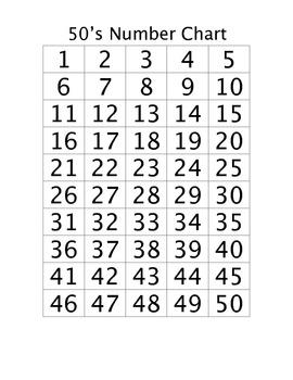 1-50 Number Chart Practice by BrendaT   Teachers Pay Teachers