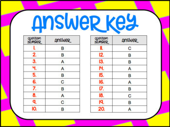 1.6H: Examples & Non-Examples of Halves & Fourths TEKS Task Cards! (Grade 1)