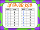 1.8C: Solve Problems from Graphs TEKS Aligned Task Cards! (Grade 1 Math)