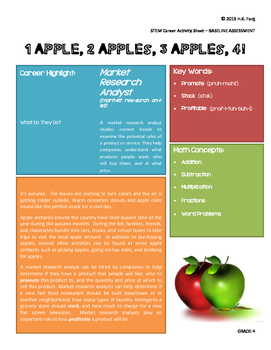 1 Apple, 2 Apples, 3 Apples, 4! Grade 4 Math Base Assess (STEM & CCSS Aligned)