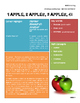 1 Apple, 2 Apples, 3 Apples, 4! Grade 4 Math Base Assess (