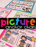 Class Expectations | Picture Anchor Chart