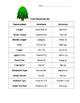 Christmas Tree Genetics