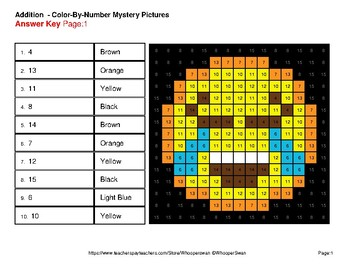 1-Digit Addition Color-By-Number EMOJI Mystery Pictures