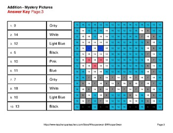 1-Digit Addition - Color-By-Number Math Mystery Pictures - Cats Theme