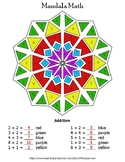 1-Digit Addition Mandala Math Color by Number