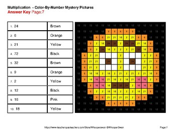 1-Digit Multiplication Color-By-Number EMOJI Math Mystery Pictures