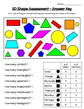 1.G.1 - 2D Shape Assessment