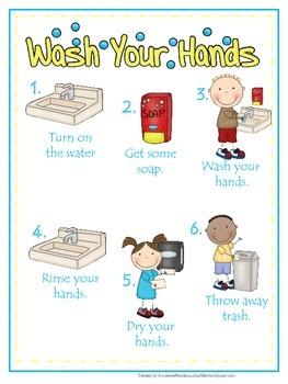 1 Hand Washing Chart.