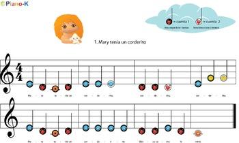1. MARY TENIA UN CORDERITO