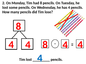 1.OA.1 Drawing Mathto SolveSubtraction Word Problems