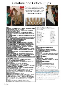 1 Page Plan Critical Cups for NQS, EYLF and Kindy Curriculum