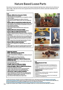 1 Page Plan Nature Based Loose Partsfor NQS, EYLF and Kindy Curriculum