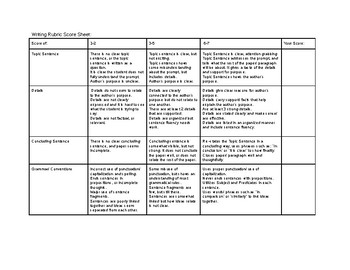 1 -Paragraph Writing Rubric for Intermediate Grades