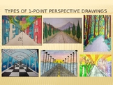 1 Point Perspective Powerpoint