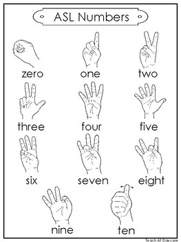 graphic relating to Printable Sign Language Chart called 1 Printable Black Border ASL Figures Wall Chart Posters.