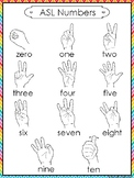 1 Printable Rainbow Border ASL Numbers Wall Chart Posters.