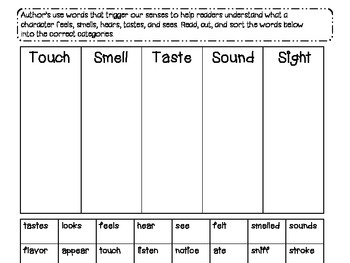 1.RL.4Identify words and phrases, feelings or appeal to the senses