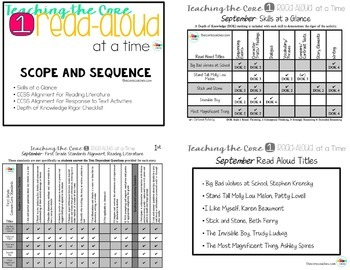 Scope and Sequence: Interactive 1-2 Read-Aloud Lesson Plans