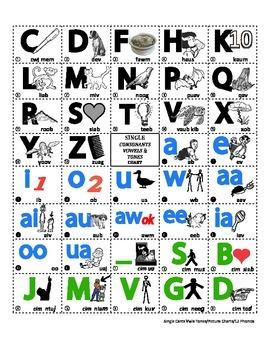 1 Single Csnts Vwls Tones Chart