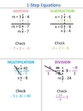 1 Step Equation Poster