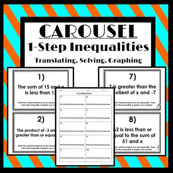 1-Step Inequalities (Translating, Solving & Graphing): Carousel Activity