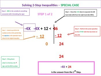 Solving 1-Step and 2-Step Inequalities