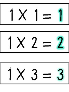 1 Times Table Visual
