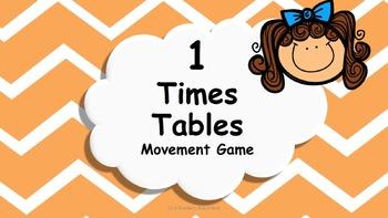 Multiplication 1 Times Tables Game/ Brain Break