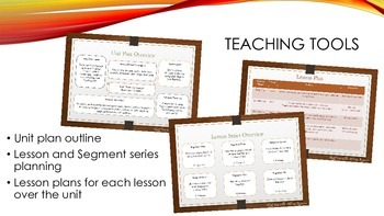 Grade 7 English - Words and Meaning